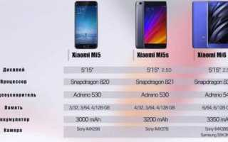 Сравнить телефоны — выбрать модель смартфона