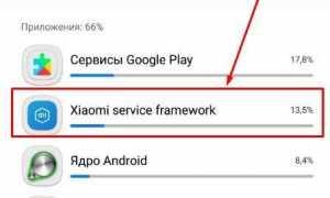 Что такое analytics на xiaomi и как исправить сбой в приложении